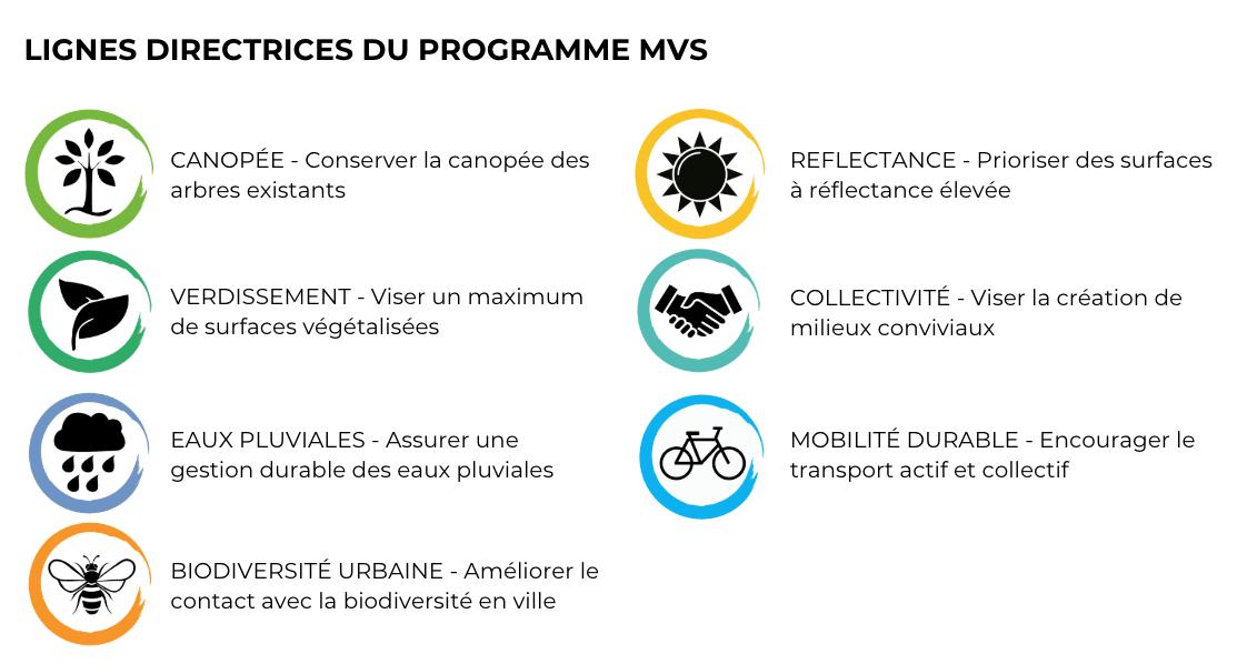 Lignes directrices pour les aménagements des projets signés Milieux de vie en santé (Nature Québec)